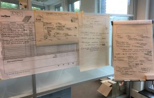 woonveilig | nieuwsbrief artikel | procesverbetering | triodin inside-out lean strategy