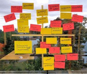 inspiratiesessie voor beslissers | nieuwsbrief artikel | post-its | triodin inside-out lean strategy